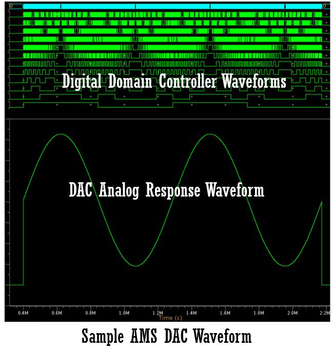 AMS DAC waveform